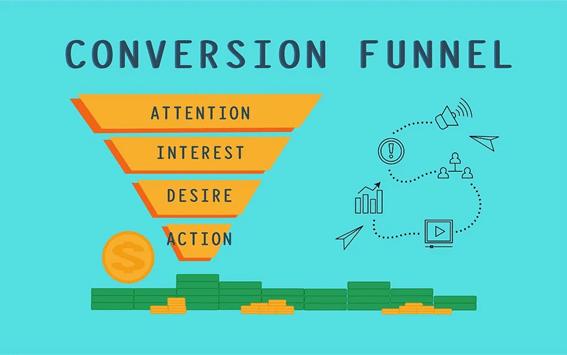 Inbound Marketing e Funil de Conversão: conhecendo as etapas para o sucesso 1